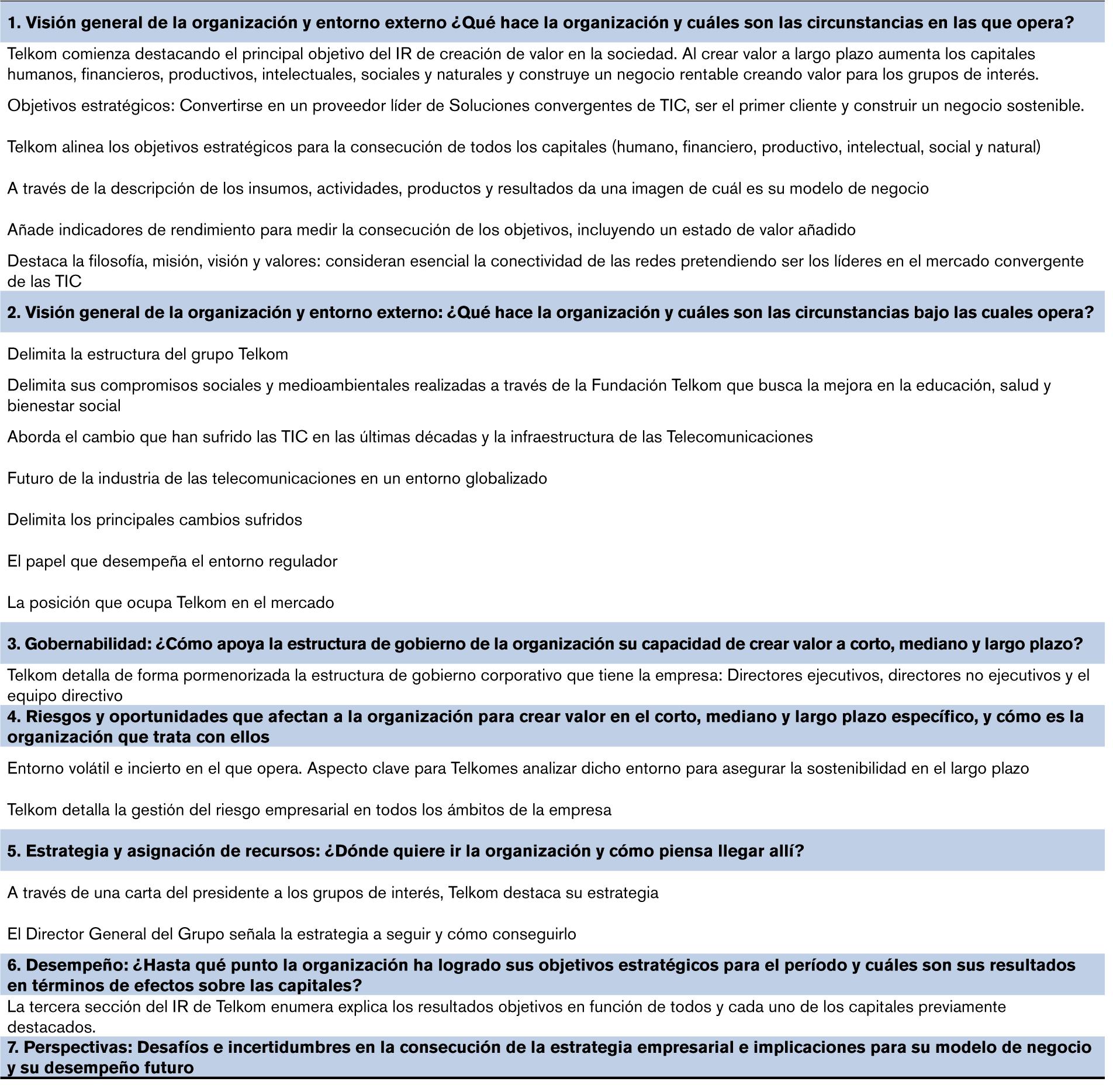 Aplicación del informe integrado en las empresas públicas ...